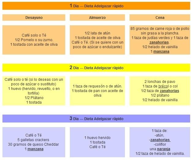 dieta_de_los_tres_dias.jpg