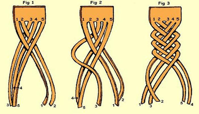 peinados fáciles 5 cabos