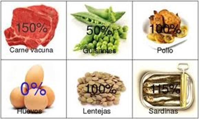 acido urico dieta