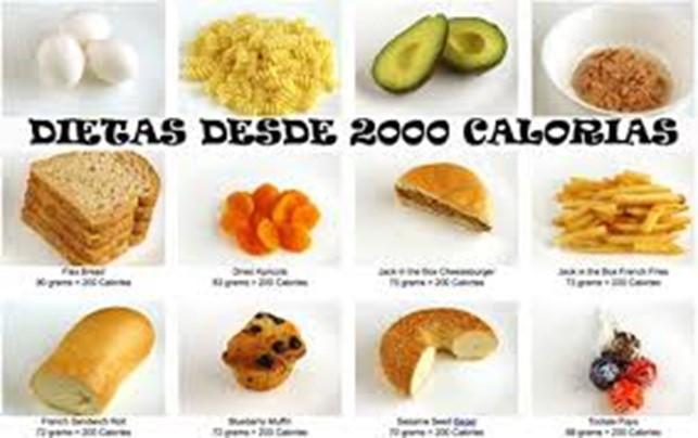 Como seguir una dieta de calor as para bajar de peso - Calorias que tienen los alimentos ...