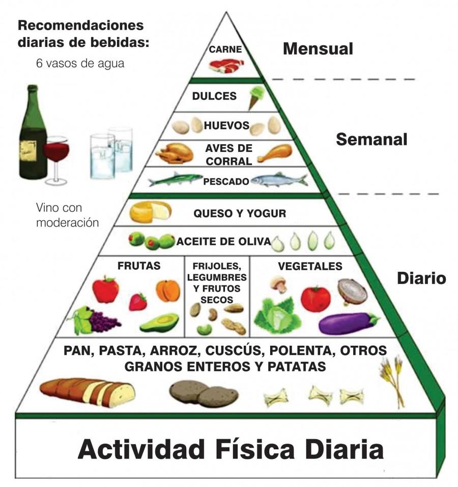 Dieta-mediterranea-recetas-1