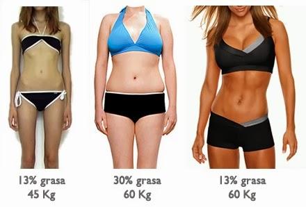 bajar de peso antes y despues famosos