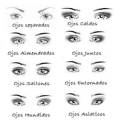 Maquillaje de ojos pequenos related keywords suggestions - Maneras de maquillarse ...