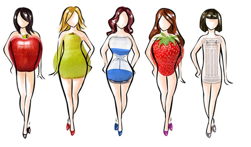 Como elegir el traje de ba o correcto seg n tu cuerpo - Tipos de baldosas para banos ...