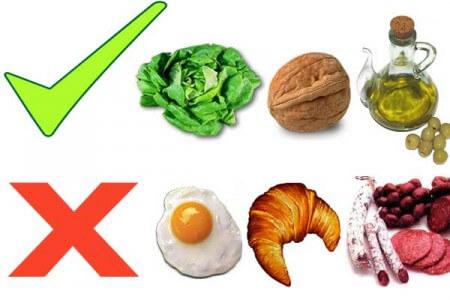 Dieta-para-triglicéridos-altos-3