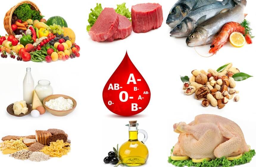 Dieta-según-tu-grupo-sanguíneo-2