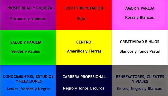 colores para decorar oficina con feng shui
