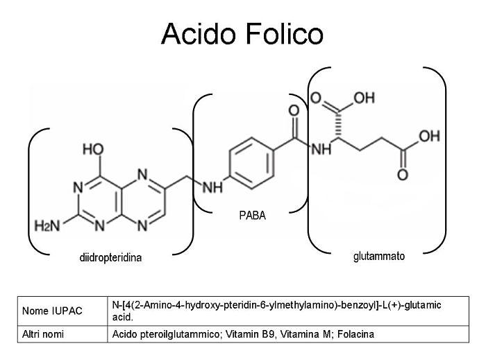 Porque debo consumir  ácido fólico